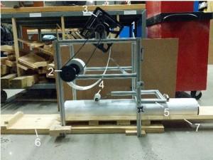 Figure 1. Custom Tape Applicator: 1. Frame, 2. Tape Spool, 3. Backing Spool, 4. Pressure Applicator, 5. Cutting Mechanism, 6. Base, 7. Trough.