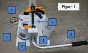Figure 1. The Blender-Tipper, comprised of (1) base, (2) pillars, (3) L-shaped rod, (4) C-clamp, (5) bungee cord, and (6) winged-nut screw.