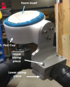 Figure 1. Custom Cycling Pad