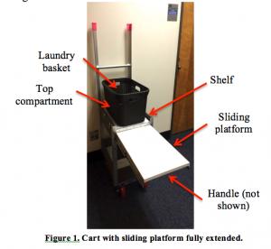 Laundry 2015 Fig 1