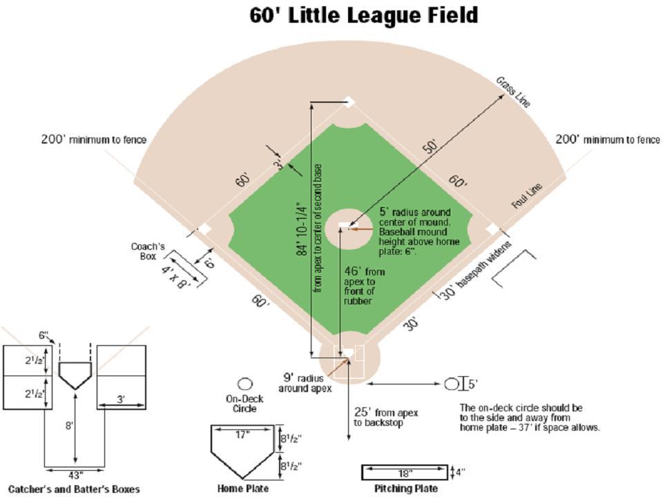 Home Field Setup