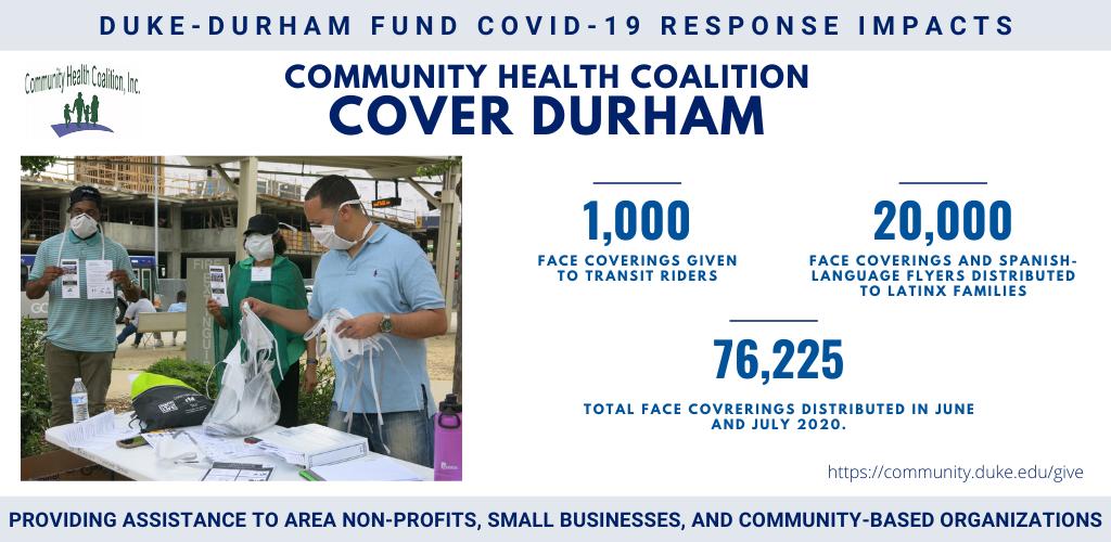 Duke-Durham Fund Impacts B (1)
