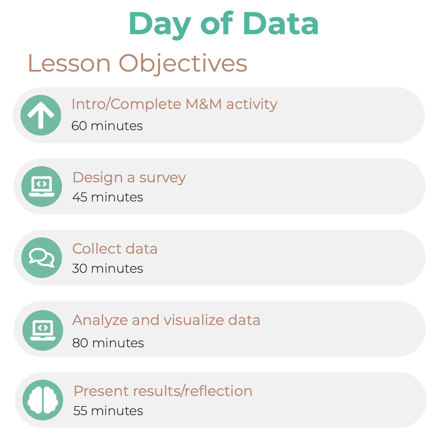 Day of Data