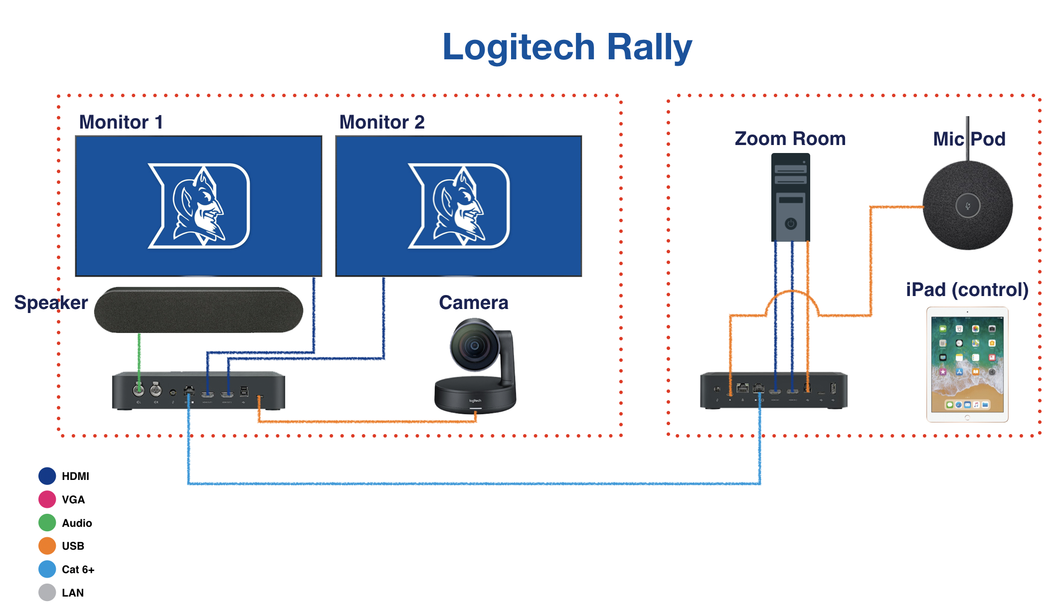 Logitech Rally – Sneak Peek | DDMC