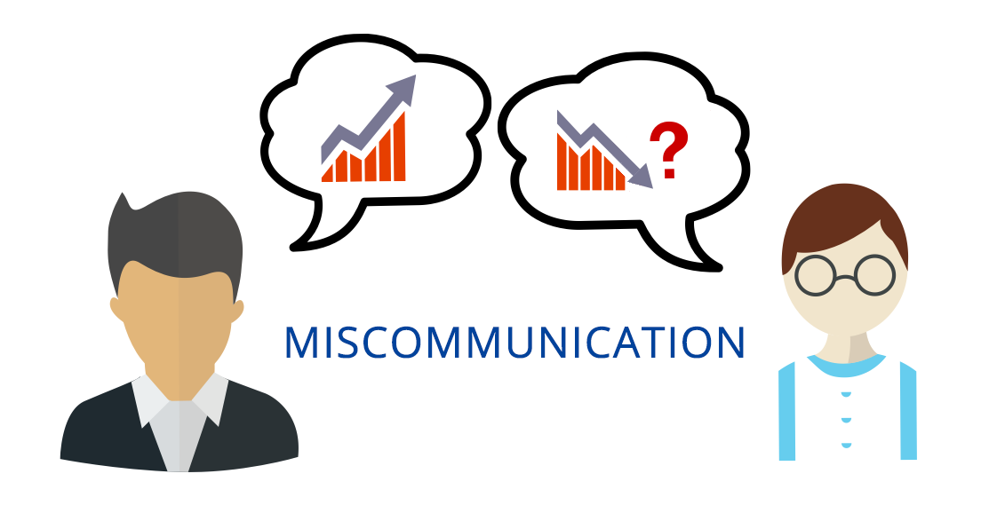 examples of miscommunication in the workplace Miscommunication is inevitable in the workplace miscommunication can be blamed for a significant amount of conflict and the tension that it stirs it would be unrealistic to.
