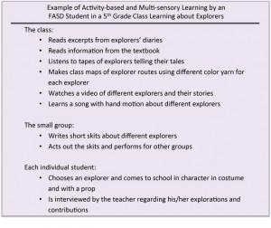 Activity-5th Grade
