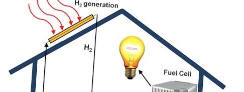 HybridSolarSystemforStationaryPowerGeneration-crop