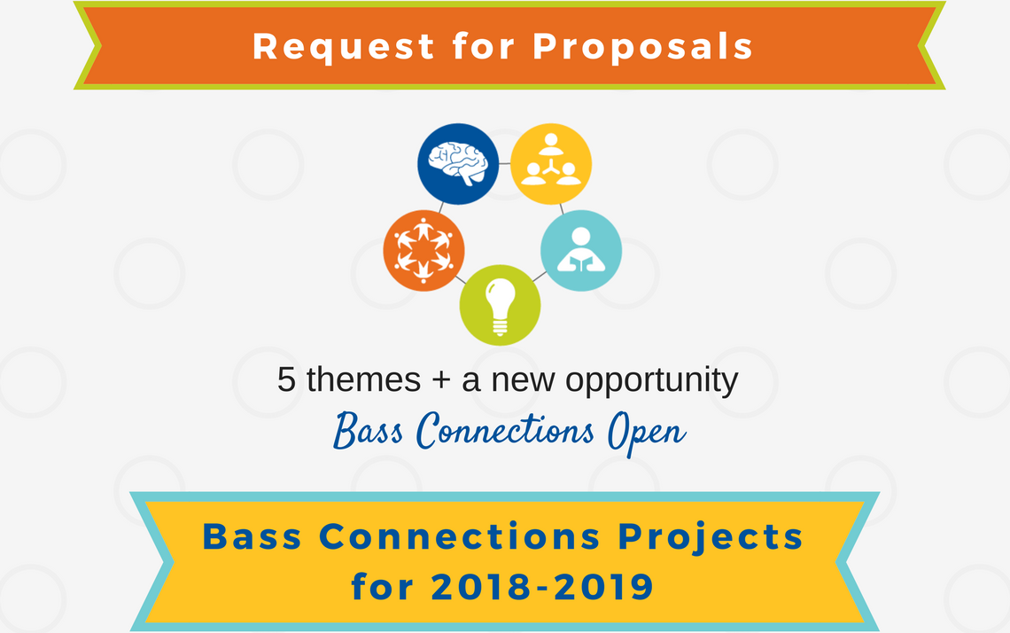Bass Connections Invites Proposals for 2018-2019 Team-based Research Projects