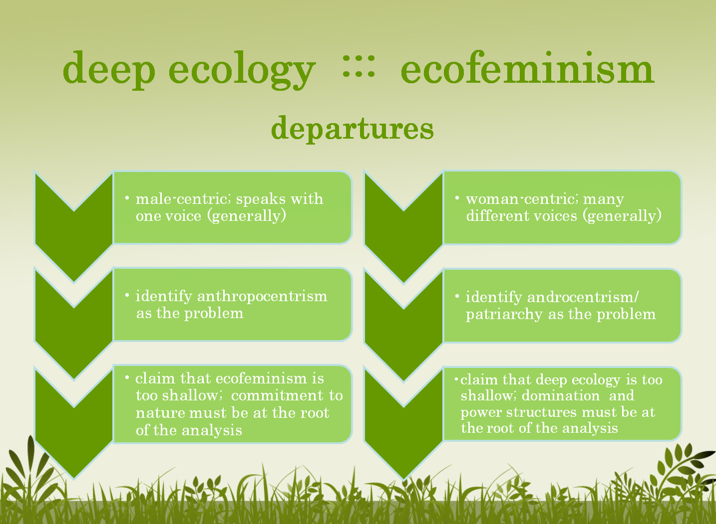 critical deep ecology essay in philosophy