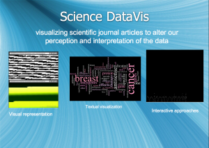 Science DataVis