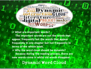 dynamic word cloud one slide