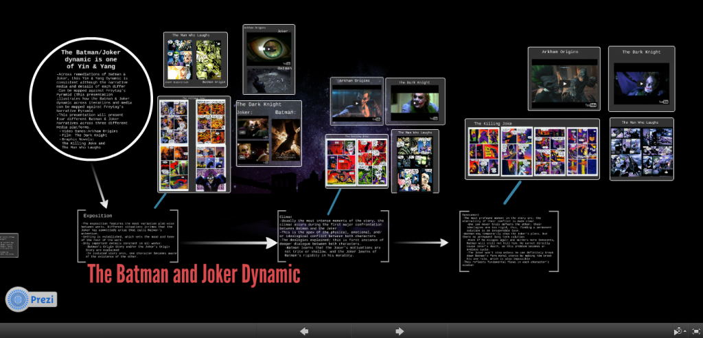 Click here for a (Re)mediated Presentation: Batman and Joker Dynamic Prezi