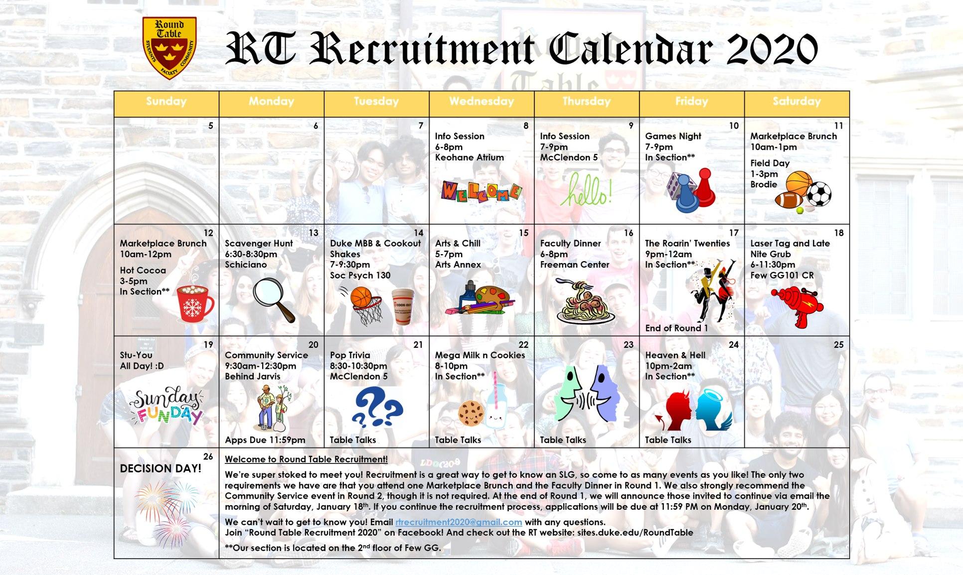 Recruitment – Round Table