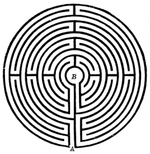 Labyrinth_1_(from_Nordisk_familjebok) (1)