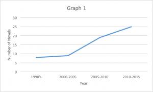 GraphOne