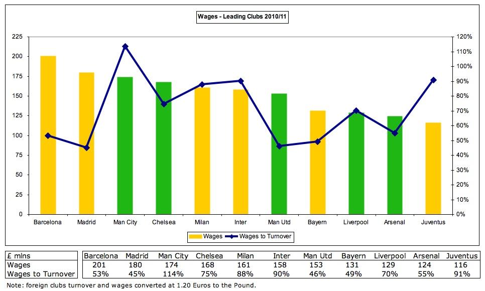 european transfer market