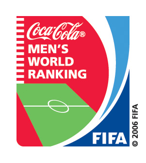 FIFA_World_Rankings