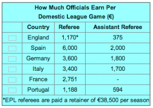 european-referees-earnings