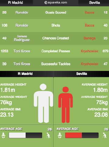 Squawka and The Statistics of Soccer – Soccer Politics / The