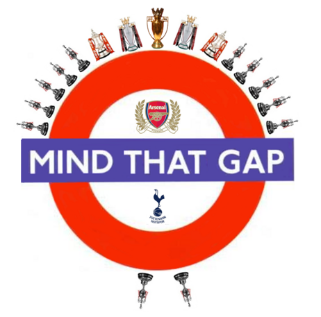 A Brief History Of The North London Derby Arsenal And Tottenham Soccer Politics The Politics Of Football
